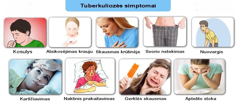 Pasaulinė tuberkuliozės diena – kovo 24-oji