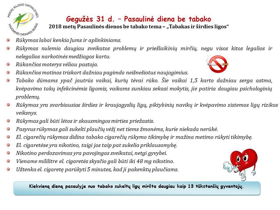 Šiandien – Pasaulinė diena be tabako