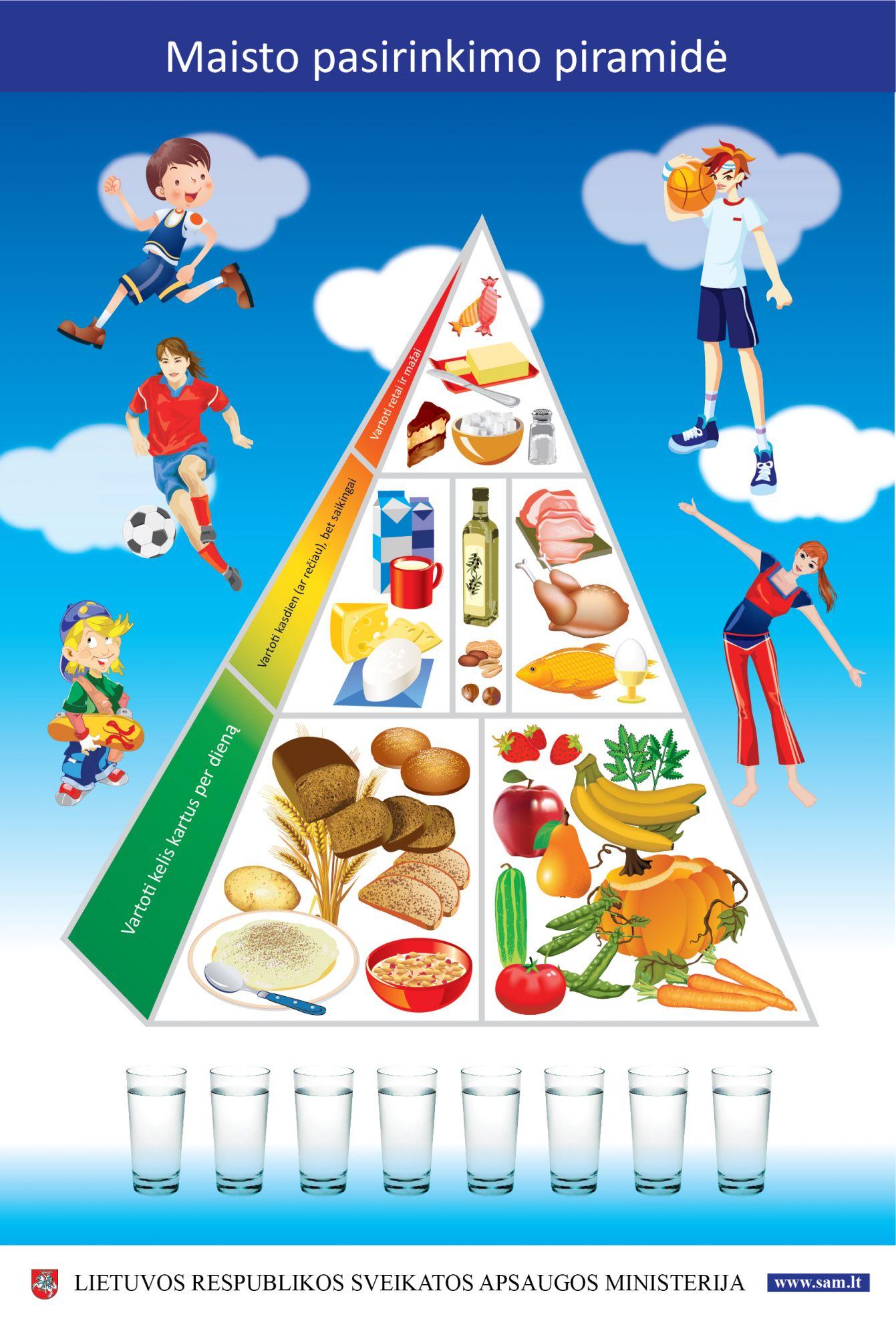 Šiandien minima Europos sveikos mitybos diena