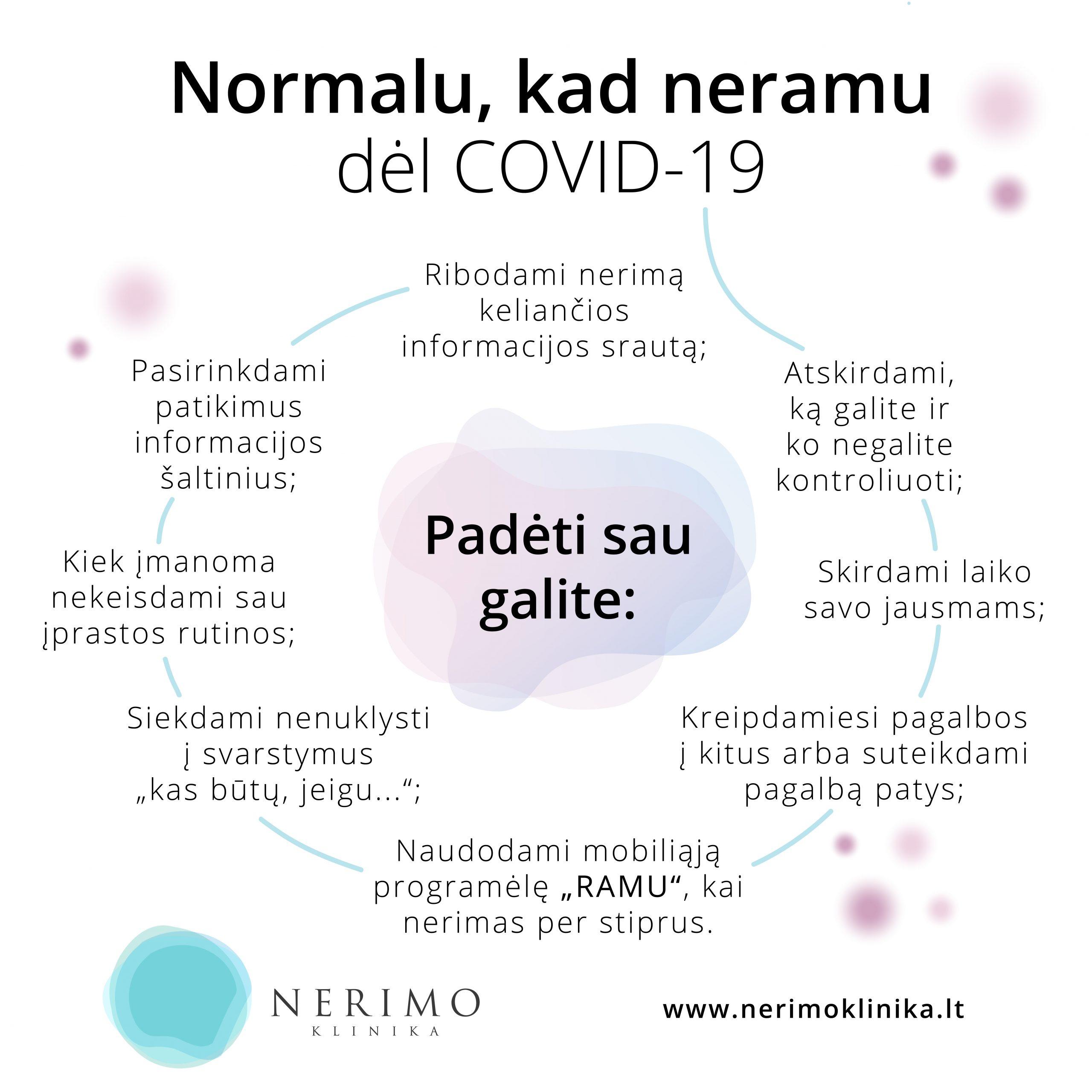 Normalu, kad neramu dėl COVID-19