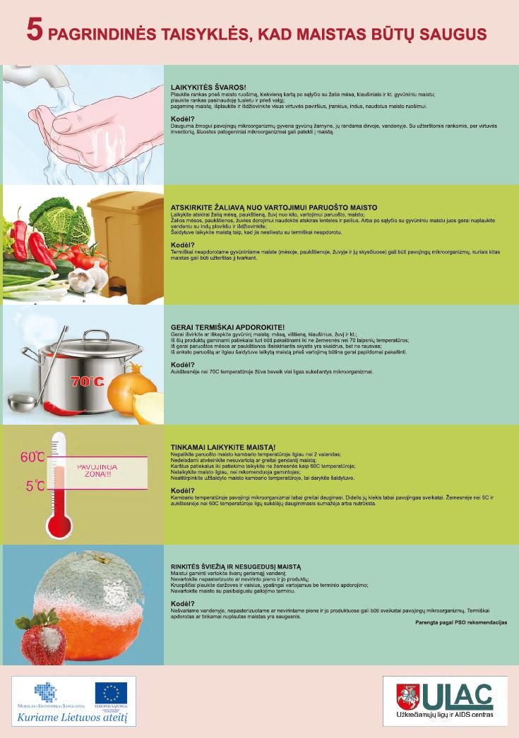 Šv. Velykų stalas: medikai pataria, kaip išvengti nemalonių susirgimų