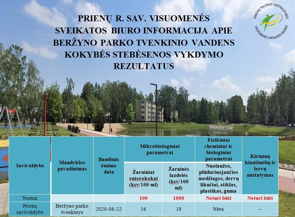 Prienų miesto Beržyno parko tvenkinio vandens kokybė reikalavimus atitinka