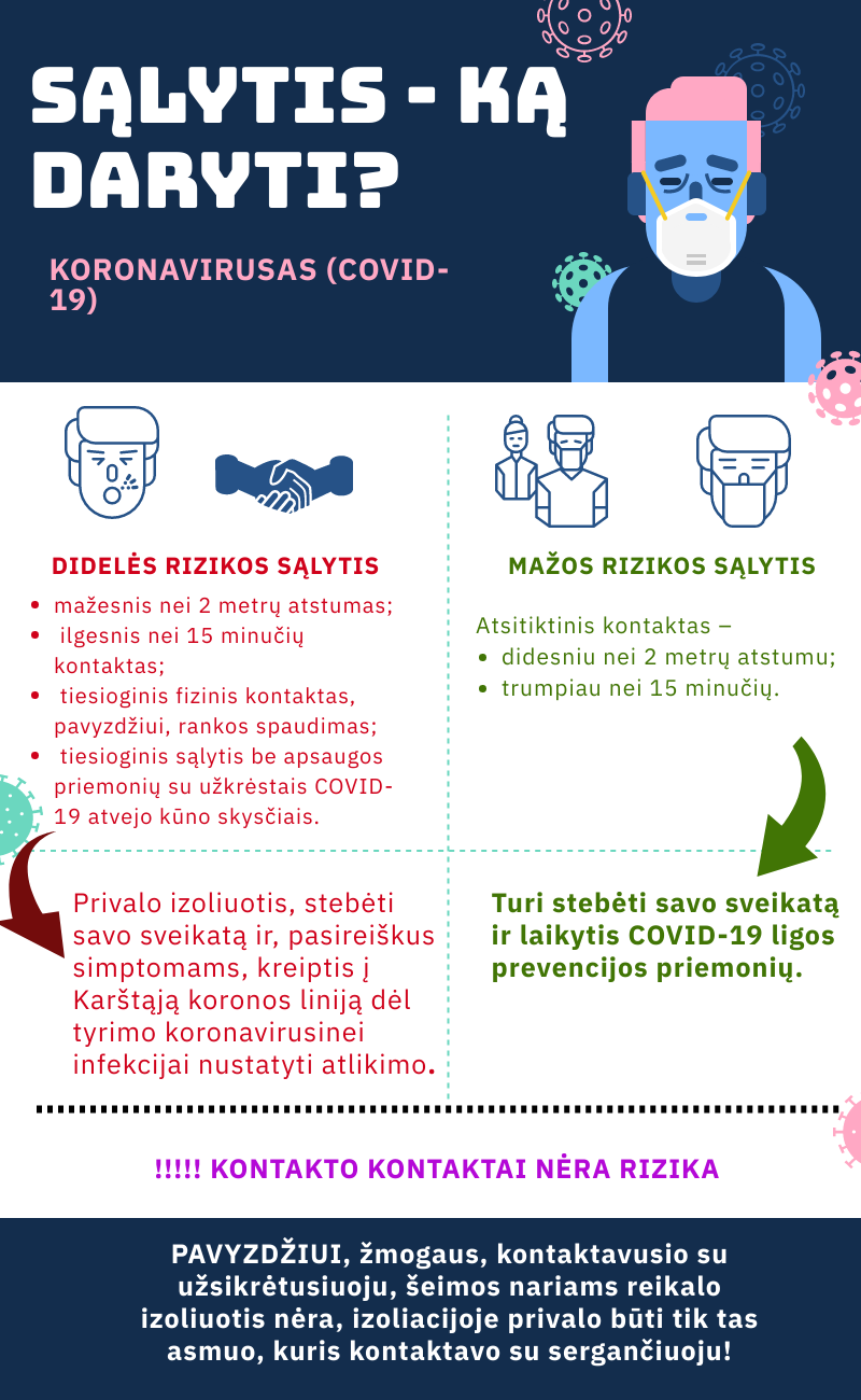 NVSC primena, ką daryti, jei žmogus turėjo sąlytį su užsikrėtusiuoju koronavirusu