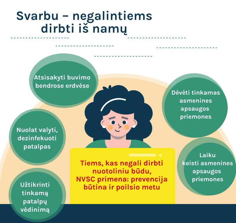 Tiems, kas negali dirbti nuotoliniu būdu, NVSC primena: prevencija – ir poilsio metu