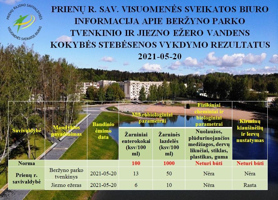 Beržyno parko tvenkinio ir Jiezno ežero vandens kokybės tyrimų rezultatai