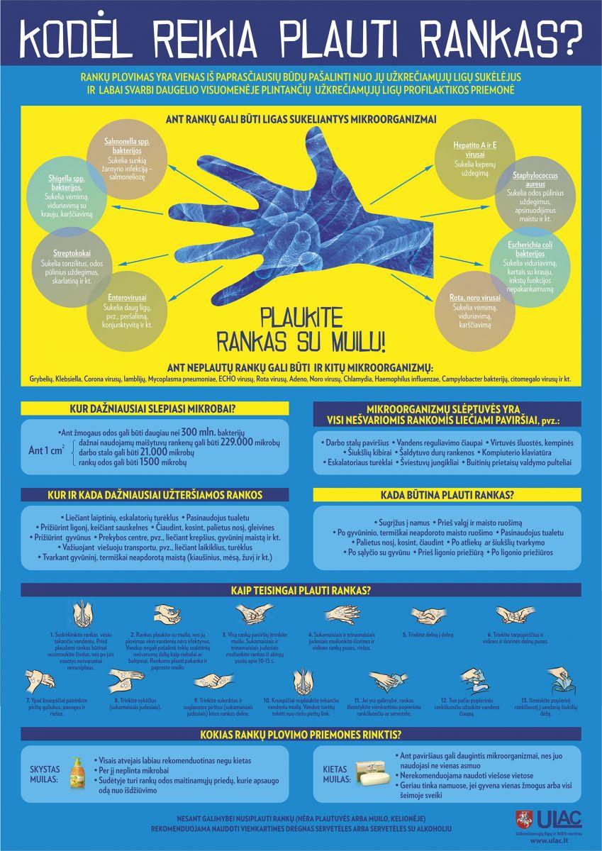 Spalio 15 dieną minima Pasaulinė rankų plovimo diena